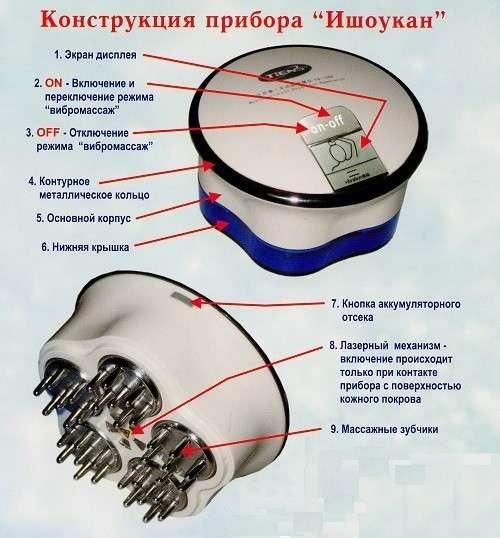 """Акупунктурный электромассажер """"Ишоукан"""""""