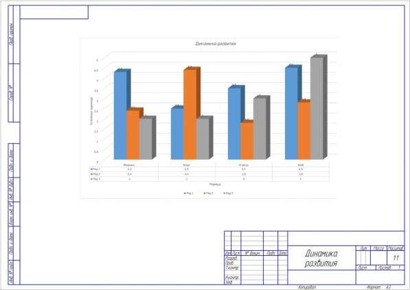 Векторизации, оцифровка, чертежей, схем, таблиц, графиков, д