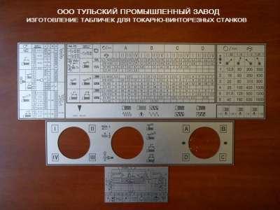 Шильдики для станков 1К62, 16В20, 16К20,