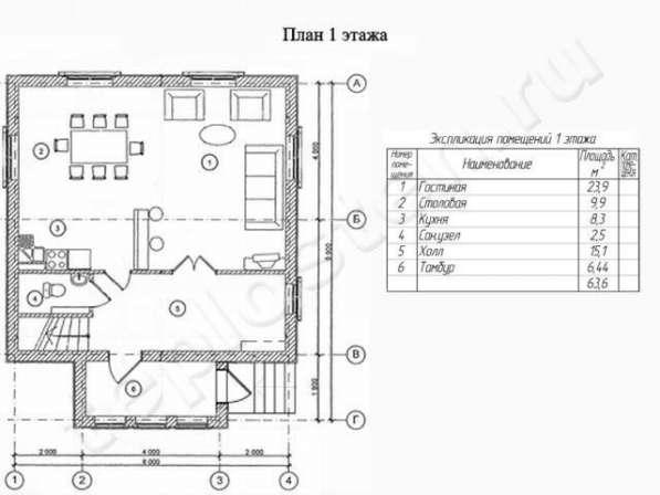 Построим коттедж - 128 м2 по фиксированной цене в Новосибирске фото 3