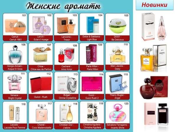 Элитный парфюм и косметика
