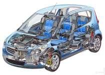 Обучение вождению автомобиля, в Краснодаре