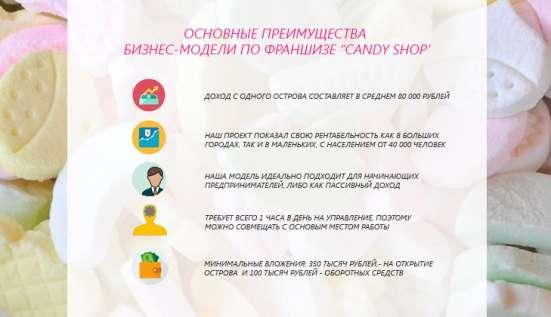 """Готовый бизнес: Бутик сладостей """"Candy Shop"""""""