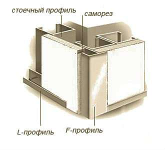 Омега-профиль,P ,F,L алюминевые в Екатеринбурге Фото 2