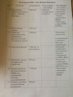 Регистрация ООО, ИП, Некоммерческих организаций